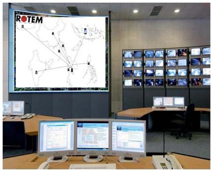 Компания ROTEM: информационные технологии